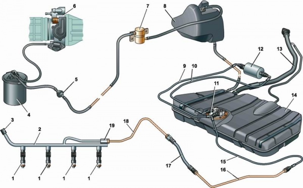 Топливная система ВАЗ 2114: строение, принцип работы, причины поломки