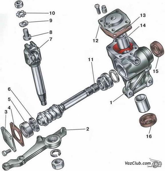 Детали картера рулевого механизма