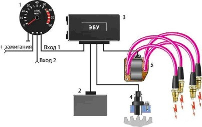 Схема электропроводки ВАЗ2110 на инжектор