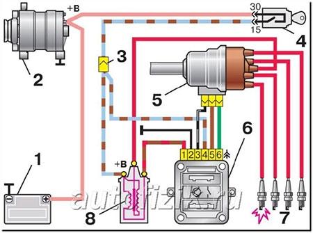 Бесконтактная система на ВАЗ 2110