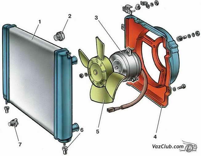 Снятие и установка вентилятора