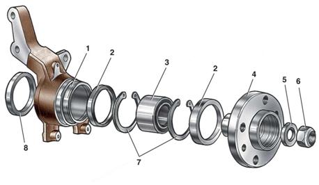 Схема устройства ступицы