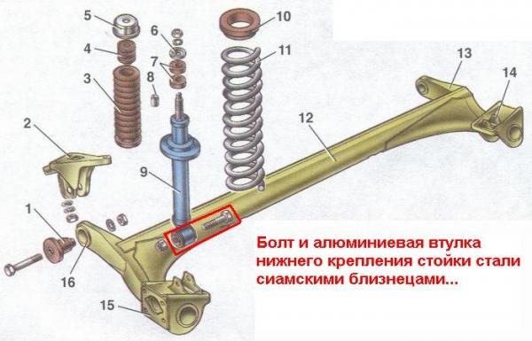 Схема устройства балки