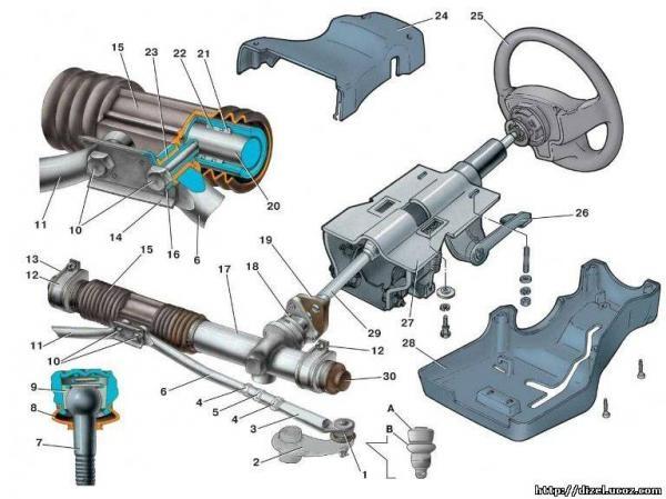 Схема рулевого механизма
