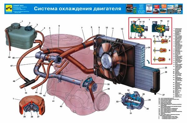 Фото №23 - система охлаждения ВАЗ 2110