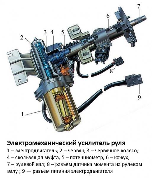 Схема электромеханического усилителя