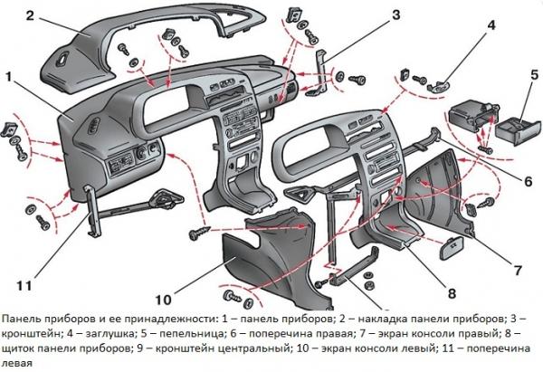 Схема разбора панели
