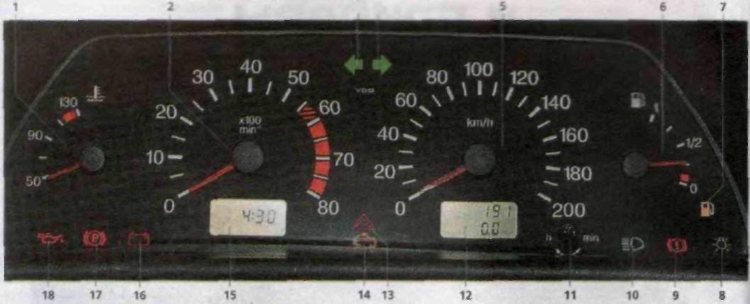 Панель приборов ВАЗ 2114: обозначения значков и описание ...