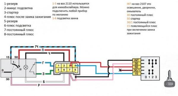 Замок зажигания ваз 2110 схема подключения проводов