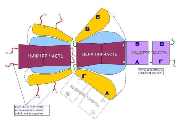 Пример схемы выкройки