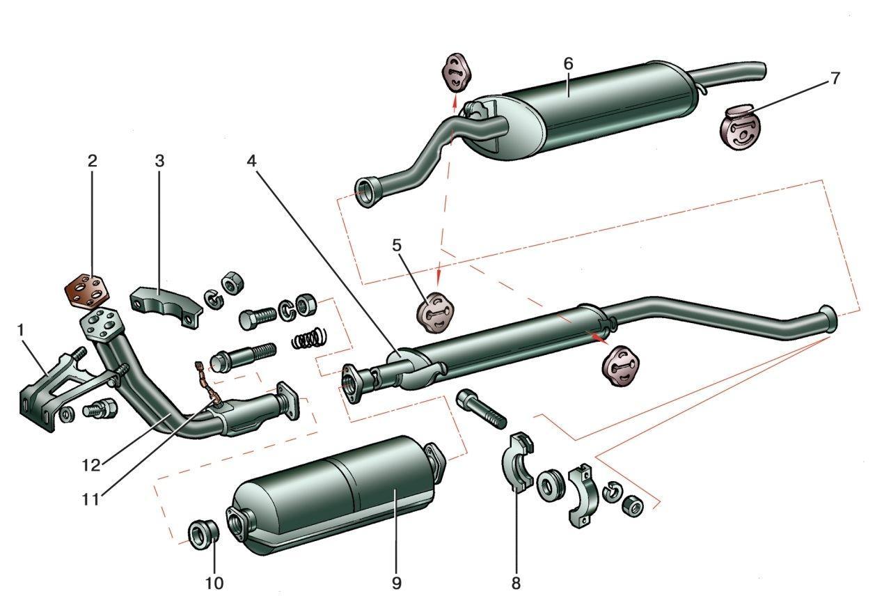 Преимущества запасных частей для выхлопных систем