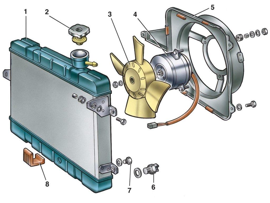 Вентилятор охлаждения двигателя на автомобиле