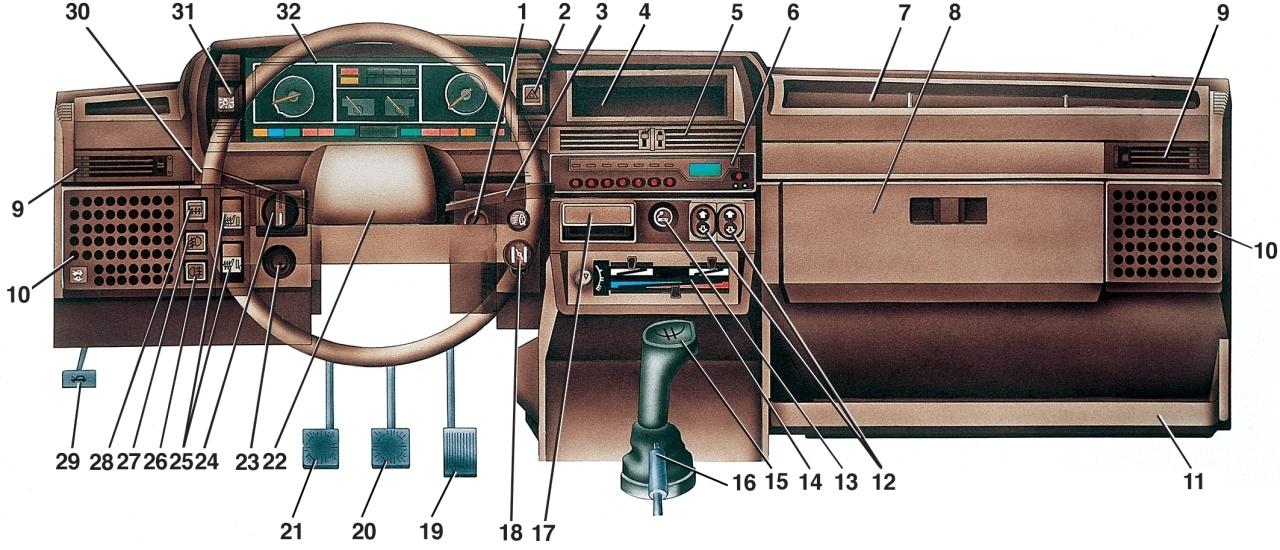 Приборная Панель Ваз 2114 Инструкция