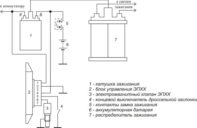 Отсечка оборотов на ваз(КАРБЮРАТОР ) - drive2 18
