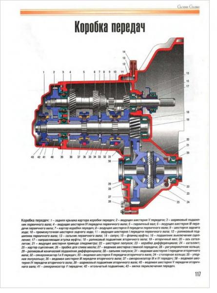 1459631030 114 - Ремонт кпп на ваз 2109- устройство и ремонт, снятие и установка